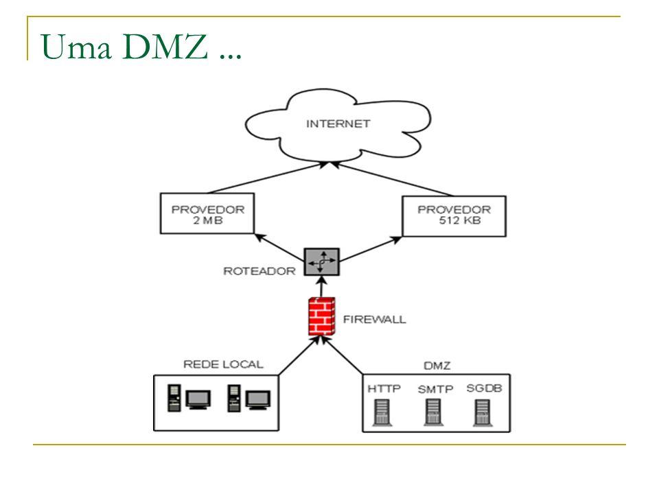Host de Segurança Precisa ser muito resguardado.É vulnerável a ataques por ser exposto à Internet.