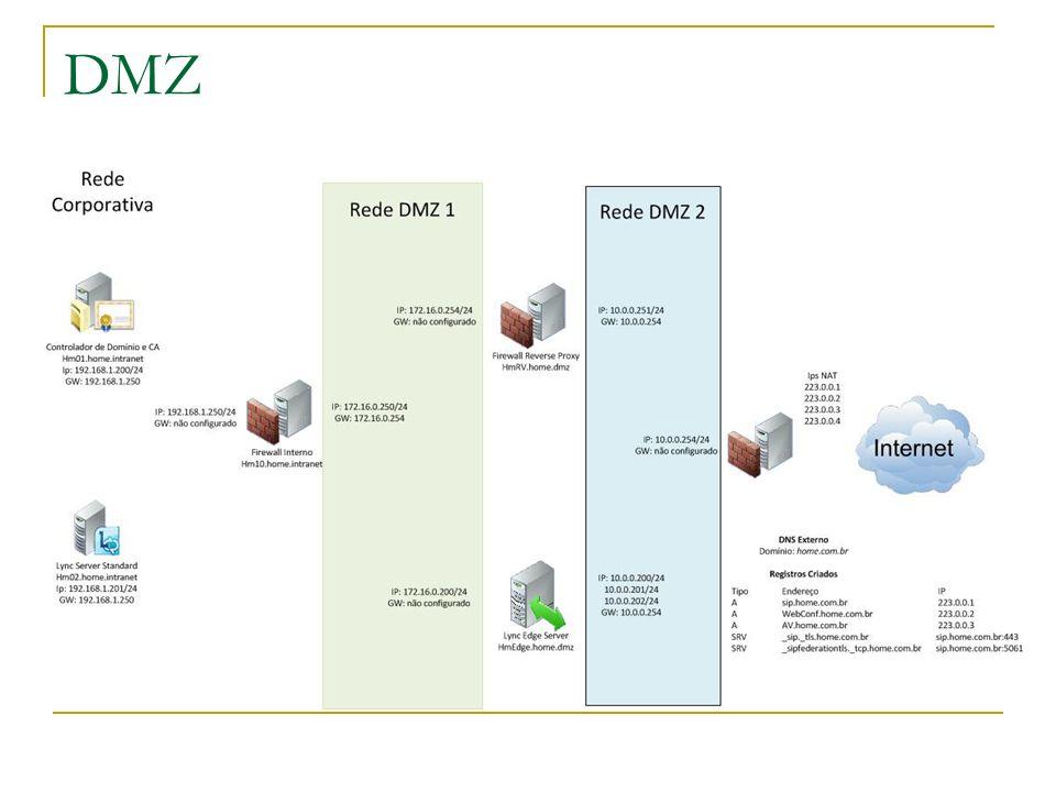 Host de Segurança Também pode ser configurado como um host de base dual, se possuir duas interfaces de rede – uma na rede interna e outra na rede externa.