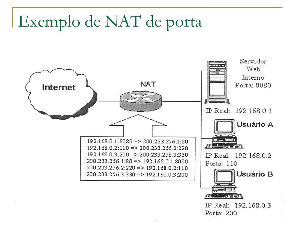Exemplo de NAT de porta