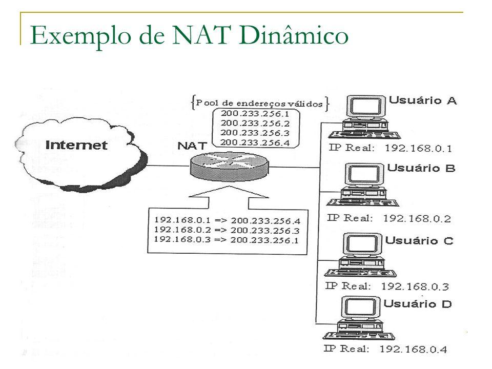 Exemplo de NAT Dinâmico