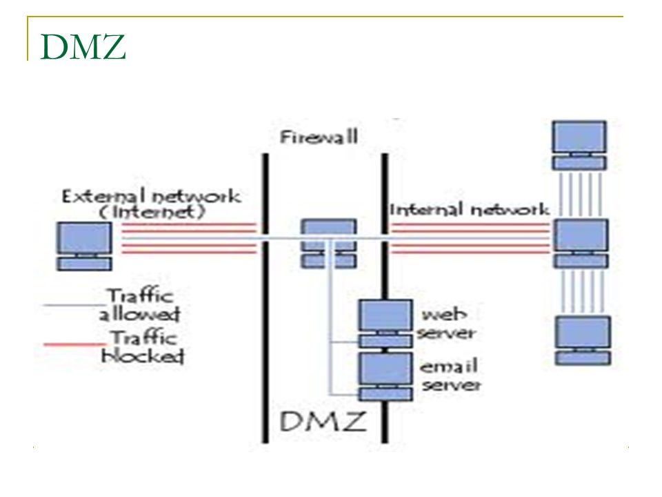 Segurança de Perímetro Realizada com elementos de rede, que podem ser combinados de várias maneiras para proteger a rede interna.