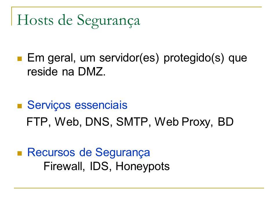 Hosts de Segurança Em geral, um servidor(es) protegido(s) que reside na DMZ. Serviços essenciais FTP, Web, DNS, SMTP, Web Proxy, BD Recursos de Segura