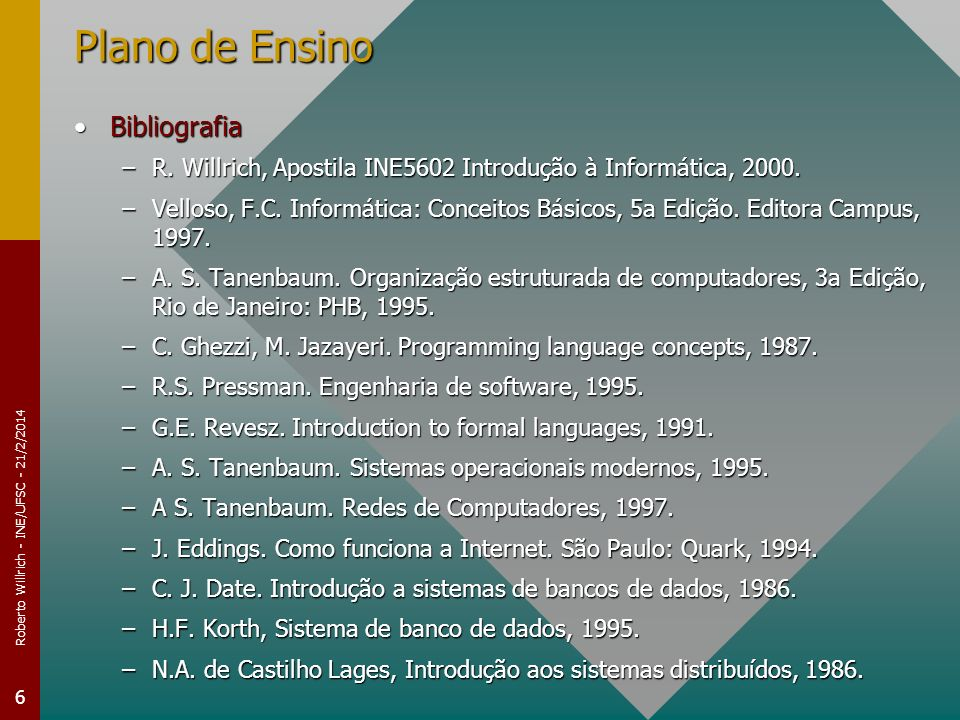 Roberto Willrich - INE/UFSC - 21/2/2014 6 Plano de Ensino BibliografiaBibliografia –R. Willrich, Apostila INE5602 Introdução à Informática, 2000. –Vel