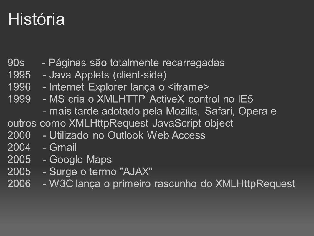 História 90s - Páginas são totalmente recarregadas 1995 - Java Applets (client-side) 1996 - Internet Explorer lança o 1999 - MS cria o XMLHTTP ActiveX
