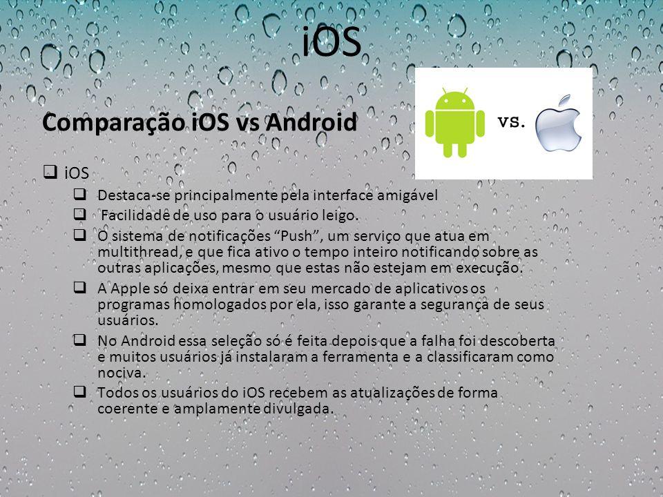 iOS Destaca-se principalmente pela interface amigável Facilidade de uso para o usuário leigo. O sistema de notificações Push, um serviço que atua em m