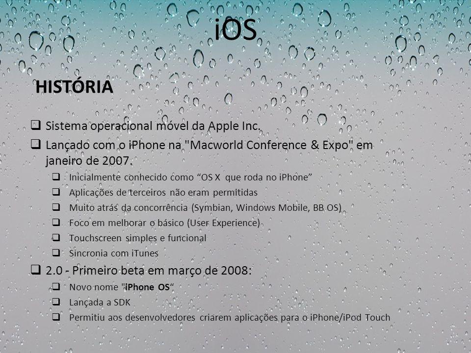 iOS iOS 3.0 (iPhone OS 3.0): iPhone 3GS Push Notifications para aplicativos da App Store iPad (3.2) Aplicativos nativos do sistema tiveram redesigns devido a maior tela do iPad HISTÓRIA