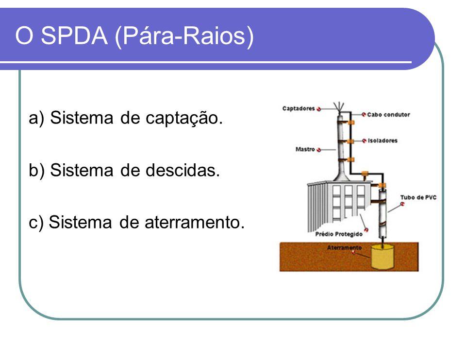 O SPDA (Pára-Raios) a) Sistema de captação. b) Sistema de descidas. c) Sistema de aterramento.