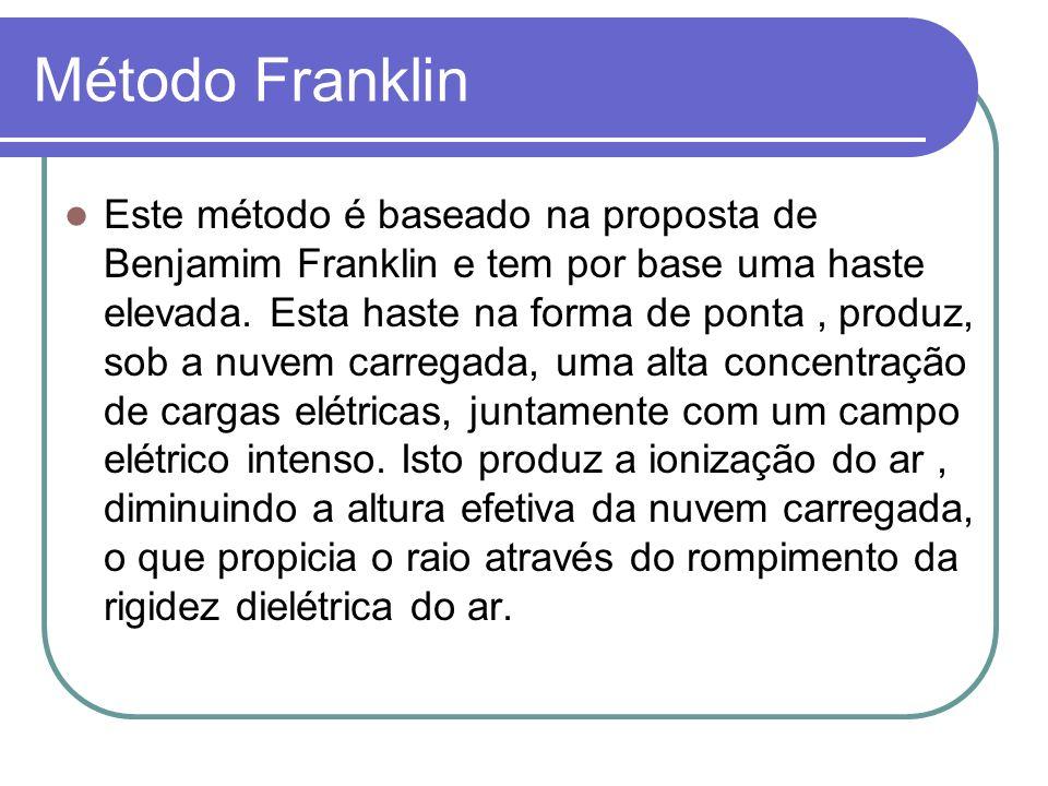 Método Franklin Este método é baseado na proposta de Benjamim Franklin e tem por base uma haste elevada.