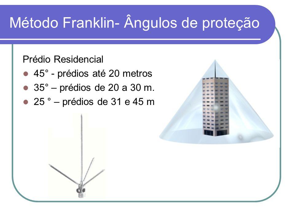 Método Franklin- Ângulos de proteção Prédio Residencial 45° - prédios até 20 metros 35° – prédios de 20 a 30 m.