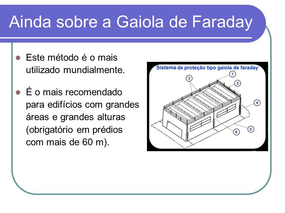 Ainda sobre a Gaiola de Faraday Este método é o mais utilizado mundialmente.