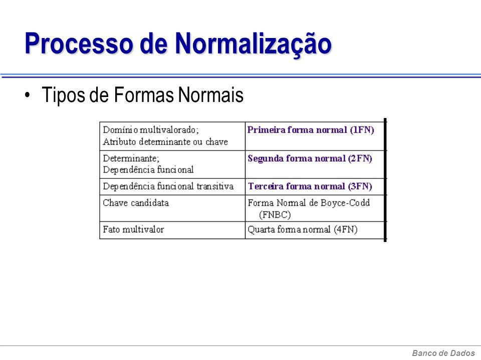 Banco de Dados Processo de Normalização Tipos de Formas Normais
