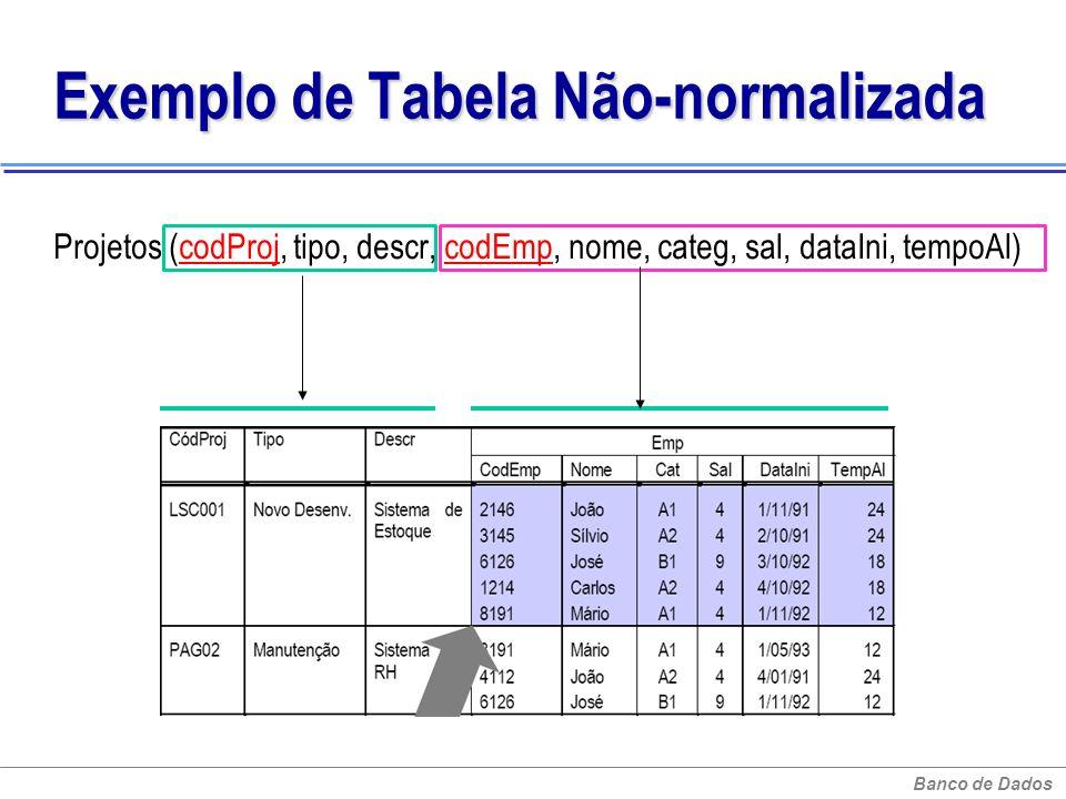 Banco de Dados Exemplo de Tabela Não-normalizada Projetos (codProj, tipo, descr, codEmp, nome, categ, sal, dataIni, tempoAl)