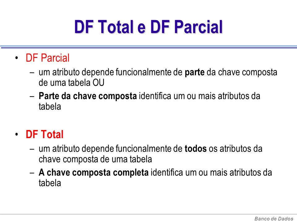 Banco de Dados DF Total e DF Parcial DF Parcial –um atributo depende funcionalmente de parte da chave composta de uma tabela OU – Parte da chave compo