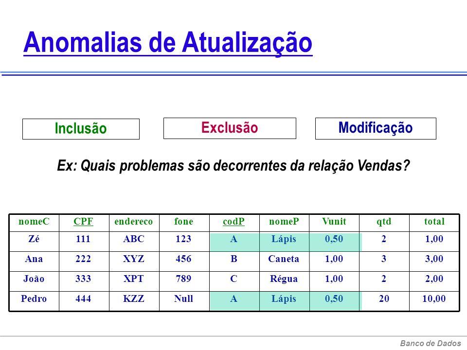 Banco de Dados Anomalias de Atualização Inclusão ExclusãoModificação 10,00200,50LápisANullKZZ444Pedro 2,0021,00RéguaC789XPT333João 3,0031,00CanetaB456