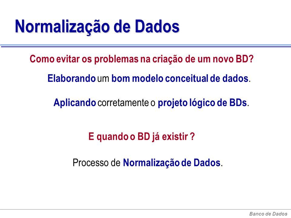 Banco de Dados Normalização de Dados Como evitar os problemas na criação de um novo BD? Elaborando um bom modelo conceitual de dados. Aplicando corret