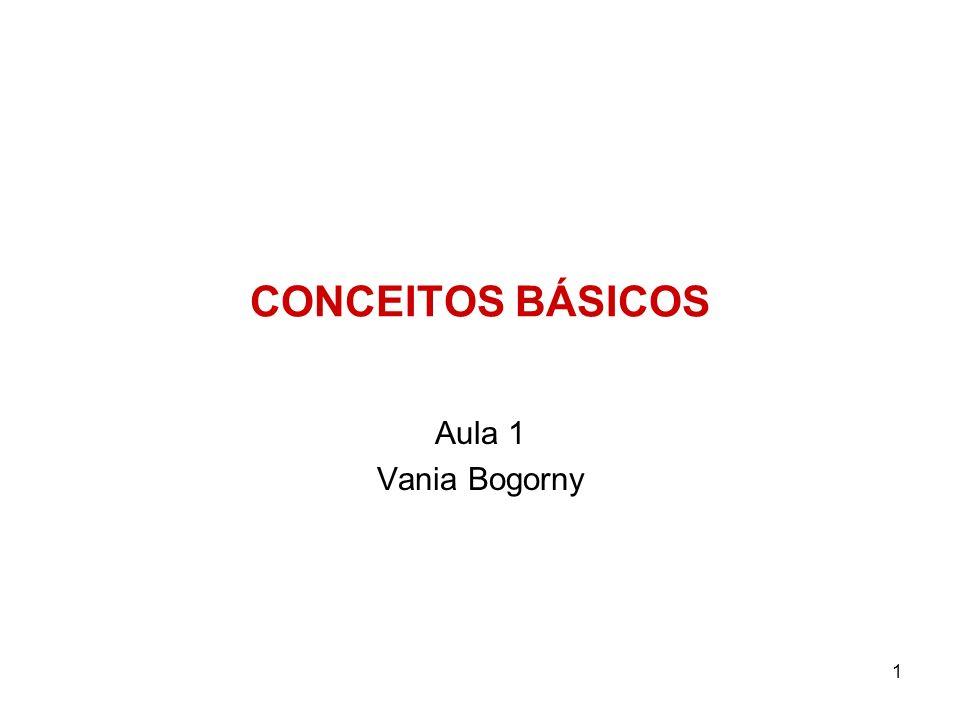 1 CONCEITOS BÁSICOS Aula 1 Vania Bogorny