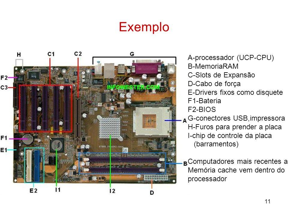 11 Exemplo A-processador (UCP-CPU) B-MemoriaRAM C-Slots de Expansão D-Cabo de força E-Drivers fixos como disquete F1-Bateria F2-BIOS G-conectores USB,