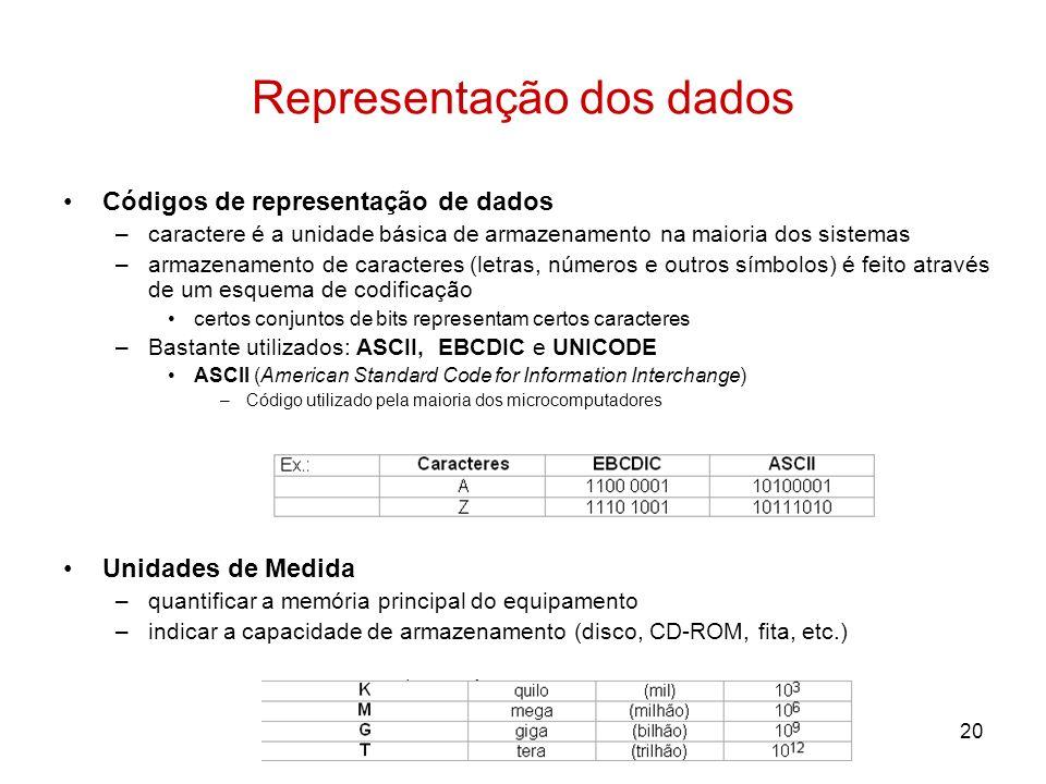 20 Representação dos dados Códigos de representação de dados –caractere é a unidade básica de armazenamento na maioria dos sistemas –armazenamento de