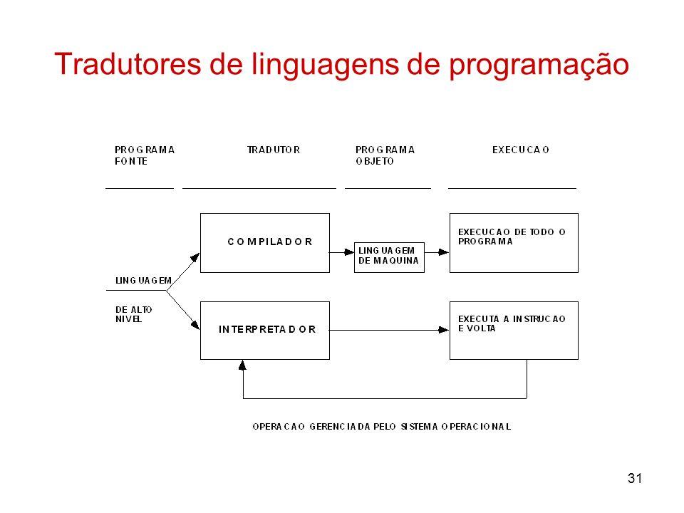 31 Tradutores de linguagens de programação