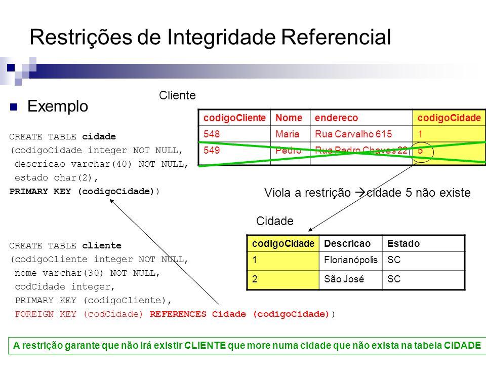 Restrições de Integridade Referencial Exemplo CREATE TABLE cidade (codigoCidade integer NOT NULL, descricao varchar(40) NOT NULL, estado char(2), PRIM