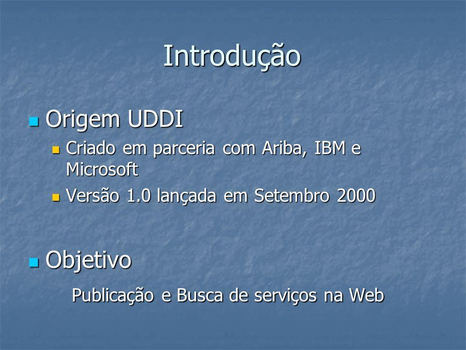 Introdução Origem UDDI Origem UDDI Criado em parceria com Ariba, IBM e Microsoft Criado em parceria com Ariba, IBM e Microsoft Versão 1.0 lançada em S