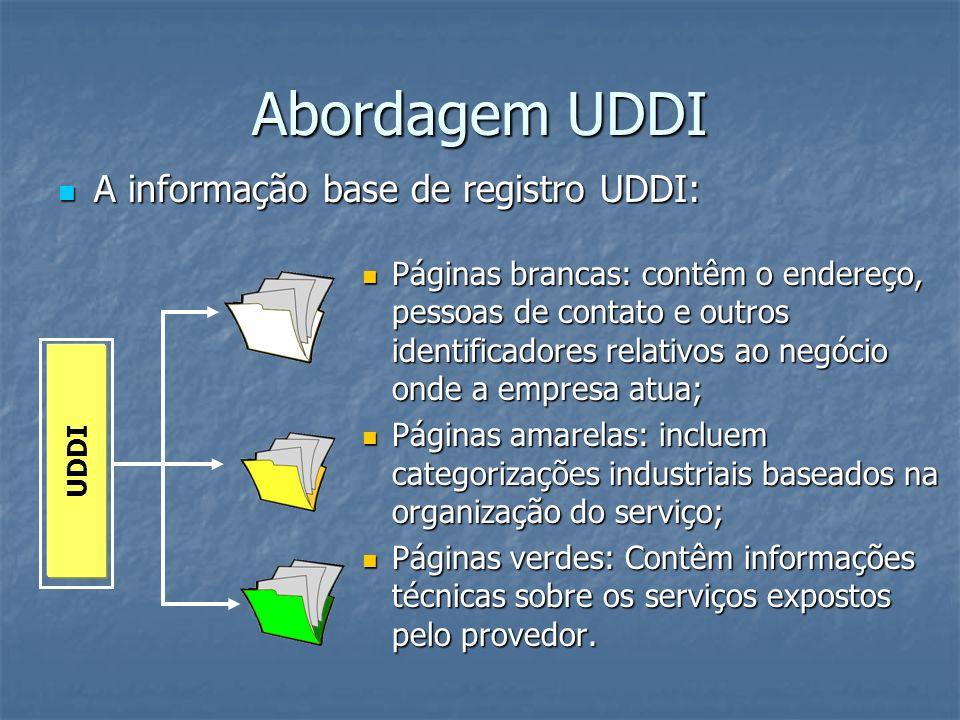 Abordagem UDDI A informação base de registro UDDI: A informação base de registro UDDI: Páginas brancas: contêm o endereço, pessoas de contato e outros