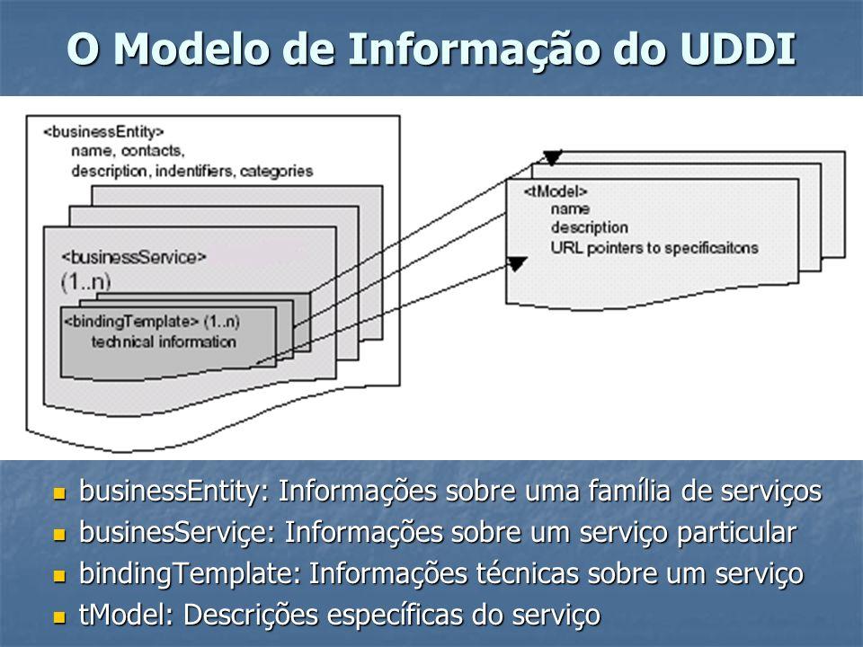O Modelo de Informação do UDDI businessEntity: Informações sobre uma família de serviços businessEntity: Informações sobre uma família de serviços bus