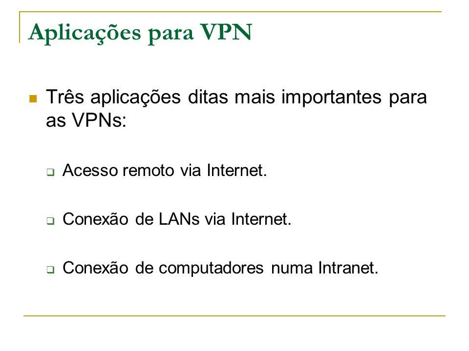Aplicações para VPN Três aplicações ditas mais importantes para as VPNs: Acesso remoto via Internet. Conexão de LANs via Internet. Conexão de computad