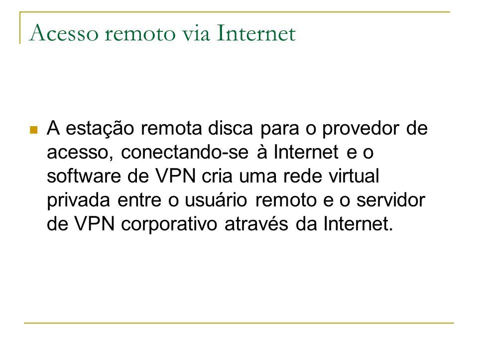 Acesso remoto via Internet A estação remota disca para o provedor de acesso, conectando-se à Internet e o software de VPN cria uma rede virtual privad