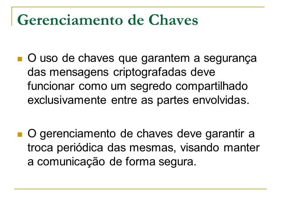 Gerenciamento de Chaves O uso de chaves que garantem a segurança das mensagens criptografadas deve funcionar como um segredo compartilhado exclusivame