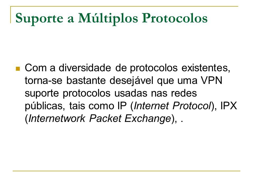 Suporte a Múltiplos Protocolos Com a diversidade de protocolos existentes, torna-se bastante desejável que uma VPN suporte protocolos usadas nas redes