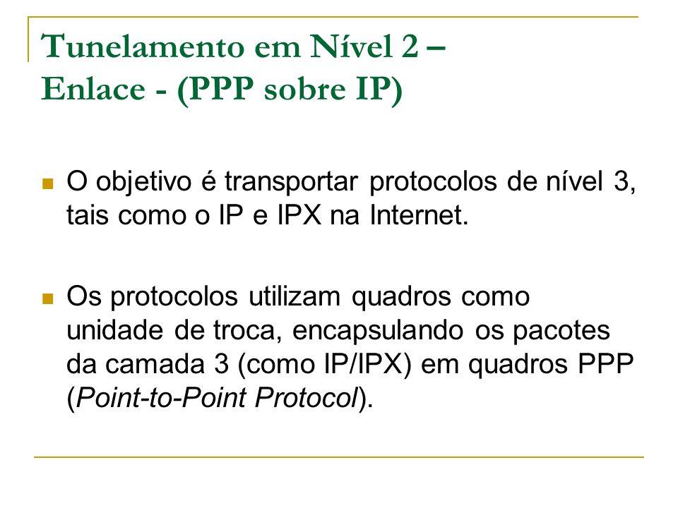 Tunelamento em Nível 2 – Enlace - (PPP sobre IP) O objetivo é transportar protocolos de nível 3, tais como o IP e IPX na Internet. Os protocolos utili