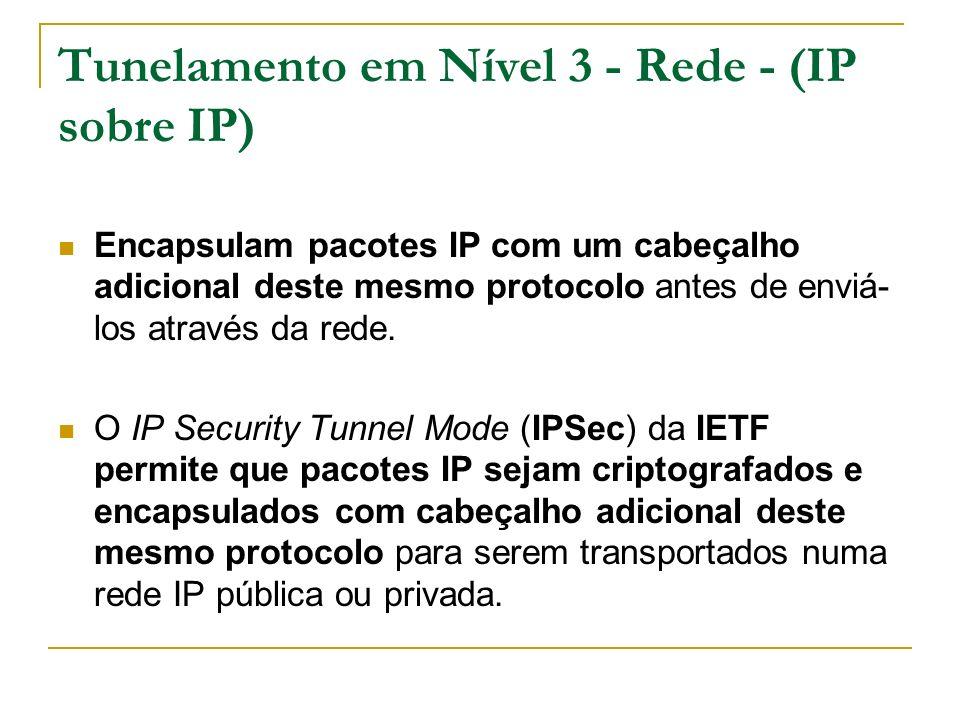 Tunelamento em Nível 3 - Rede - (IP sobre IP) Encapsulam pacotes IP com um cabeçalho adicional deste mesmo protocolo antes de enviá- los através da re
