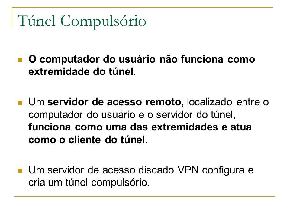 Túnel Compulsório O computador do usuário não funciona como extremidade do túnel. Um servidor de acesso remoto, localizado entre o computador do usuár