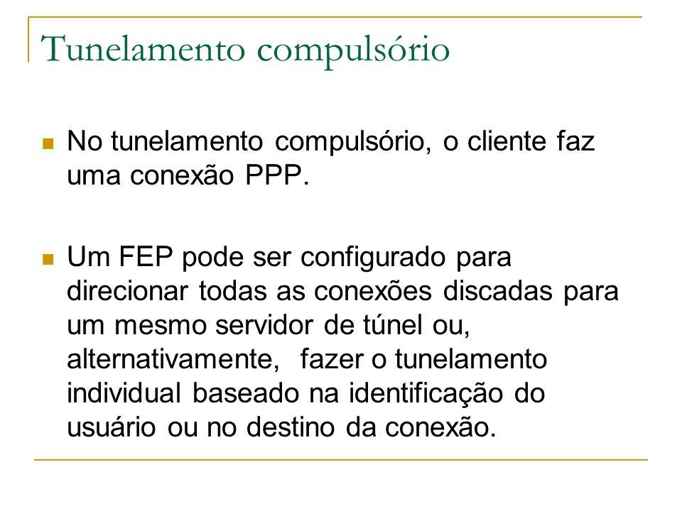 Tunelamento compulsório No tunelamento compulsório, o cliente faz uma conexão PPP. Um FEP pode ser configurado para direcionar todas as conexões disca