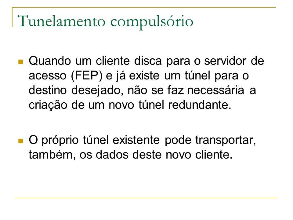 Tunelamento compulsório Quando um cliente disca para o servidor de acesso (FEP) e já existe um túnel para o destino desejado, não se faz necessária a