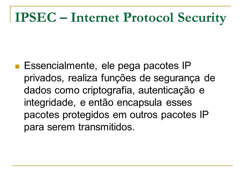 IPSEC – Internet Protocol Security Essencialmente, ele pega pacotes IP privados, realiza funções de segurança de dados como criptografia, autenticação