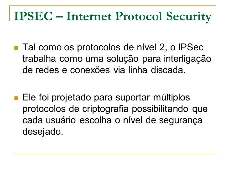 IPSEC – Internet Protocol Security Tal como os protocolos de nível 2, o IPSec trabalha como uma solução para interligação de redes e conexões via linh