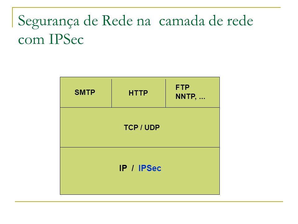 Segurança de Rede na camada de rede com IPSec HTTP SMTP FTP NNTP,... TCP / UDP IP / IPSec