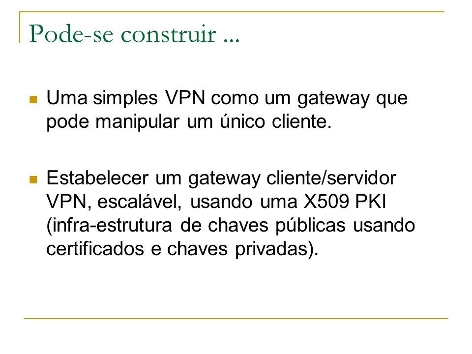 Pode-se construir... Uma simples VPN como um gateway que pode manipular um único cliente. Estabelecer um gateway cliente/servidor VPN, escalável, usan