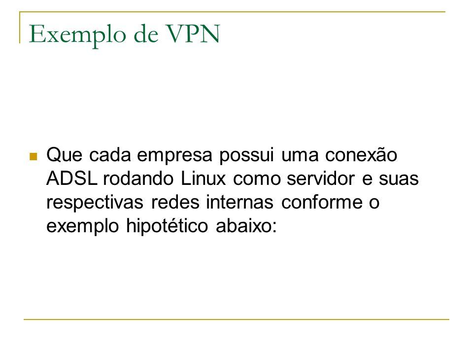 Exemplo de VPN Que cada empresa possui uma conexão ADSL rodando Linux como servidor e suas respectivas redes internas conforme o exemplo hipotético ab