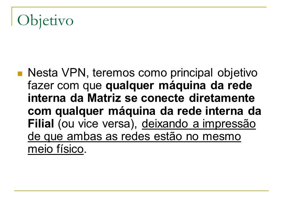 Objetivo Nesta VPN, teremos como principal objetivo fazer com que qualquer máquina da rede interna da Matriz se conecte diretamente com qualquer máqui