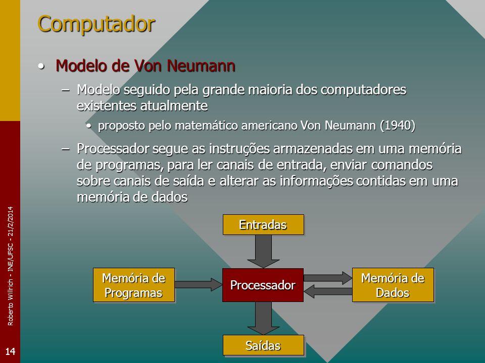 Roberto Willrich - INE/UFSC - 21/2/2014 14 Computador Modelo de Von NeumannModelo de Von Neumann –Modelo seguido pela grande maioria dos computadores existentes atualmente proposto pelo matemático americano Von Neumann (1940)proposto pelo matemático americano Von Neumann (1940) –Processador segue as instruções armazenadas em uma memória de programas, para ler canais de entrada, enviar comandos sobre canais de saída e alterar as informações contidas em uma memória de dados EntradasEntradas Memória de Programas Memória de Dados SaídasSaídas Processador