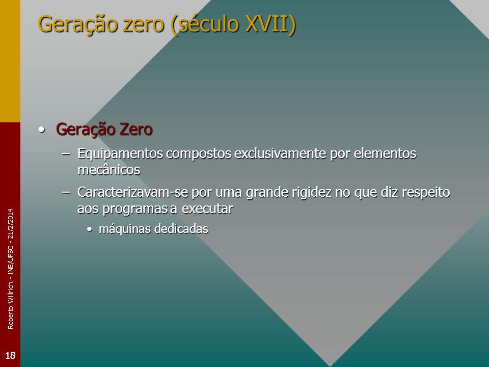 Roberto Willrich - INE/UFSC - 21/2/2014 18 Geração zero (século XVII) Geração ZeroGeração Zero –Equipamentos compostos exclusivamente por elementos me
