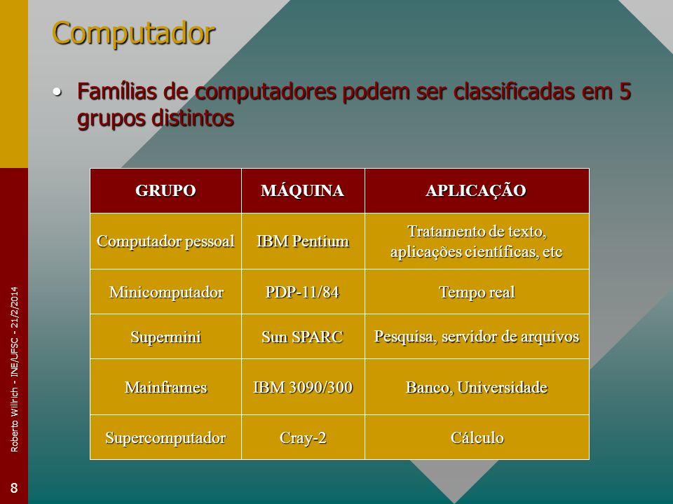 Roberto Willrich - INE/UFSC - 21/2/2014 8 Computador Famílias de computadores podem ser classificadas em 5 grupos distintosFamílias de computadores podem ser classificadas em 5 grupos distintos GRUPOMÁQUINAAPLICAÇÃO Computador pessoal IBM Pentium Tratamento de texto, aplicações científicas, etc MinicomputadorPDP-11/84 Tempo real Supermini Sun SPARC Pesquisa, servidor de arquivos Mainframes IBM 3090/300 Banco, Universidade SupercomputadorCray-2Cálculo
