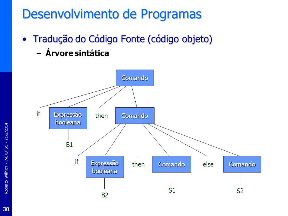 Roberto Willrich - INE/UFSC - 21/2/2014 30 Desenvolvimento de Programas Tradução do Código Fonte (código objeto)Tradução do Código Fonte (código objet