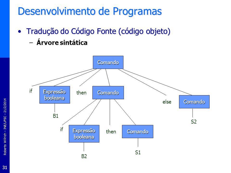 Roberto Willrich - INE/UFSC - 21/2/2014 31 Desenvolvimento de Programas Tradução do Código Fonte (código objeto)Tradução do Código Fonte (código objet