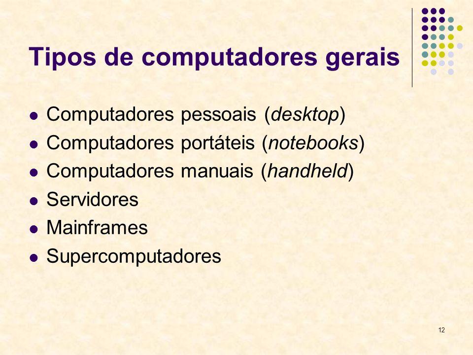 12 Tipos de computadores gerais Computadores pessoais (desktop) Computadores portáteis (notebooks) Computadores manuais (handheld) Servidores Mainfram