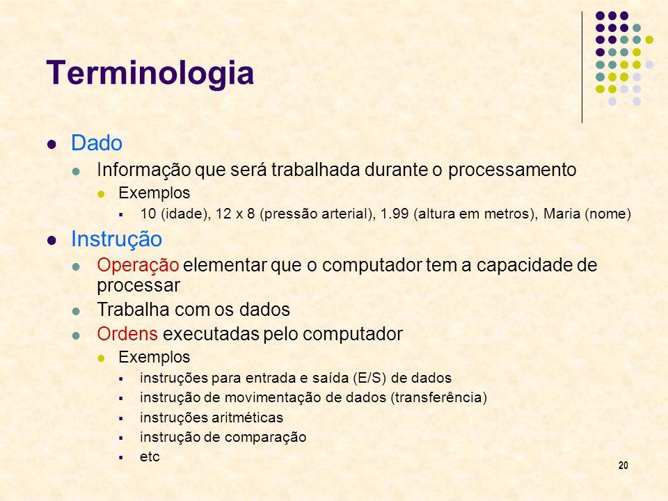 20 Terminologia Dado Informação que será trabalhada durante o processamento Exemplos 10 (idade), 12 x 8 (pressão arterial), 1.99 (altura em metros), M