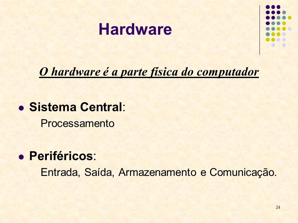 24 Hardware O hardware é a parte física do computador Sistema Central: Processamento Periféricos: Entrada, Saída, Armazenamento e Comunicação.
